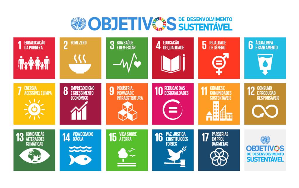 eurobusiness_objetivos_sustentabilidade_onu
